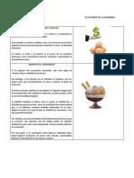 3) Factores de La Demanda.