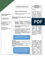 Sociologia General Ordenador Conceptual