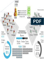 Ficha Tolima vs. Nacional