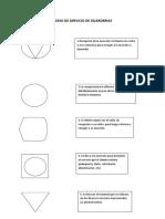 Diagrama de Proceso de Servicio de Guarderias
