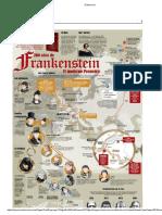 200 años de Frankenstein.pdf