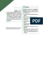 Resumen de 3 Fases Del PA