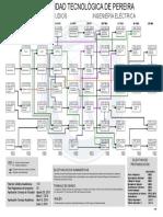 Plan Estudios 2016 Ingeniería Eléctrica Utp