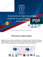 Manufactura RPI a LD
