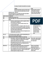 242013677 Philippine Human Settlements Development and Planning Page 1