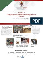 Unidad 3. Categorias de La Clasificación Taxonómica de Suelos.