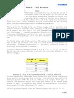 Aimcat 1801 Expert Review