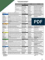 Senarai Pengetua Dan Timbalan Pengetua