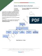 Forum IAS Budget Basics - Prelims Capsule