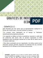 Graficos de Indicadores Economicos