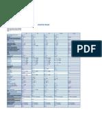 Atajos Del Teclado Excel-mac