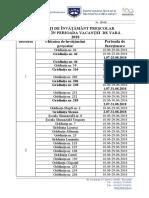 Lista Gradinite Deschise in Vacanta Mare 2018 Bucuresti