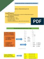 Curso Decapacitación en Análisis Químico Cualitativo y Cuantitativo.docx