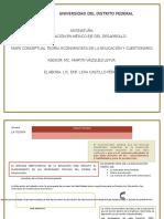 243268104 La Teoria Economicista y Cuestionario Lidia Castillo