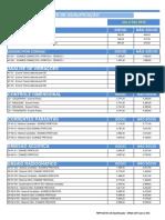 FMP-032 Rev 28 Qualificação - SNQC 2017 Para o Site