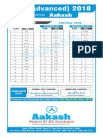 Aakash Paper 1