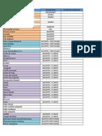 Formato de Inventario General