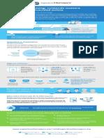 AC_infografia_sexting-digital.pdf