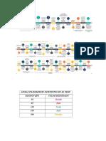 LINEAS TRANSMISION EXISTENTES EN EL PERU.docx