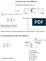 CFD Practical