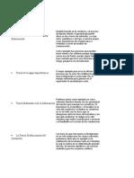 Punto 6 Matriz comunicacional