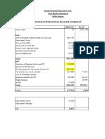 Gross Profit Break Up of Dc August-10