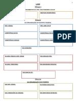 LODF Mapa mental