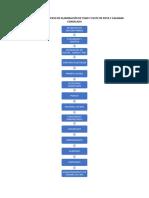 Proceso de Filete de Calamar Congelada-trabajo de Labo