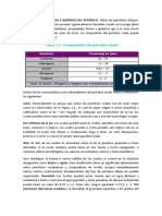 Características Físicas y Químicas Del Petróleo