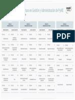 Mapa PYME.pdf