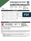 06.06.18 Mariners Minor League Report