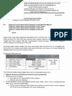 Surat Pemanggilan Peserta Dan Permohonan Instruktur