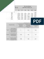 Tablas Selección de Cadenas.pdf