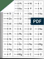 338744282-Domino-Elementos-quimicos-Quimica-Uno.pdf