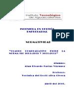 3.3 Cuadro Comparativo ISO Norma ISO 9001 2008 2015