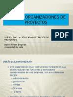 Tipos de Org. de Proyectos