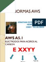 4. Normas Aws