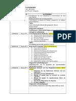 Cronograma de Actividades - Relaciones Laborales III 2016