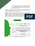 Métodos de Análisis Sensorial MSAA