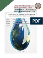 Informe de Los Tipos de Climas Segun Holdridgey Pulgar Vidal