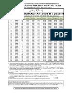 Imsakiyah Per Kabupaten 1439
