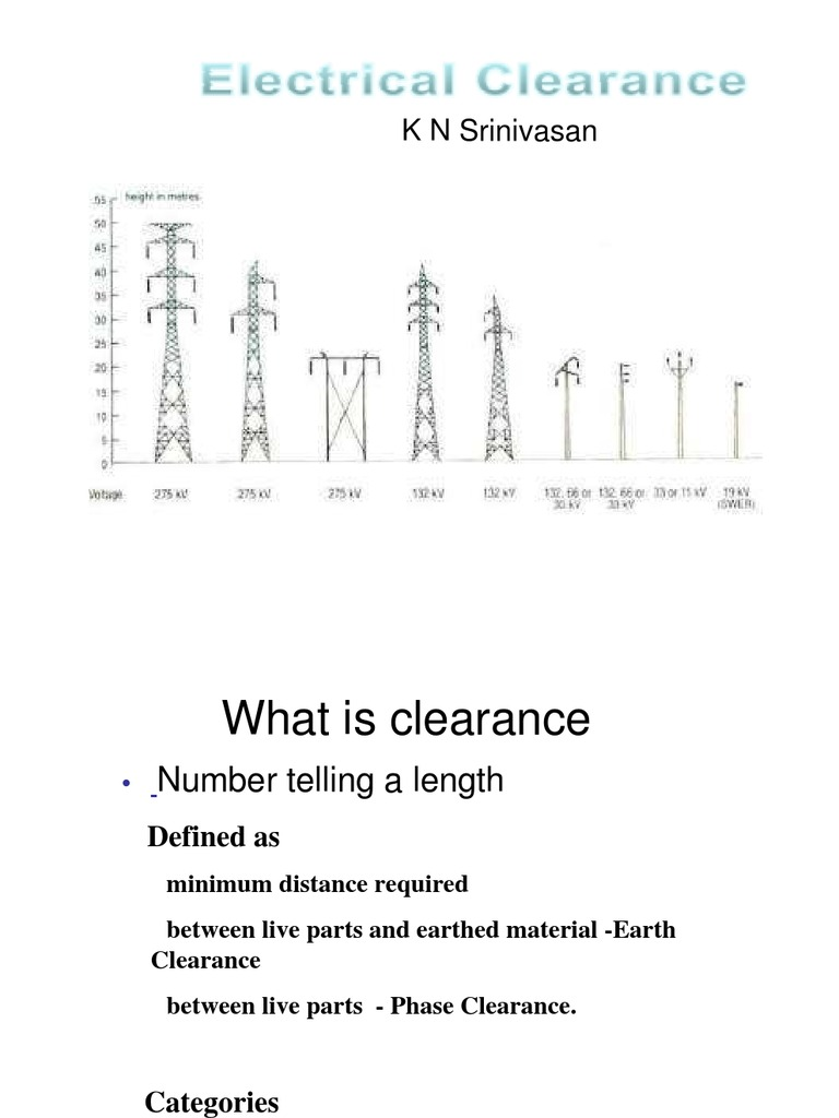 What is clearance 20