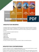 Cronología de La Arquitectura