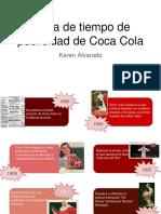 Línea de tiempo Coca