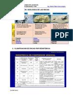 Clasificacion Geomecanica de Las Rocas m
