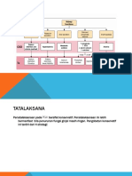 Presentation2 Ckd