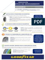 Infografía  Día Del Medioambiente - Goodyear
