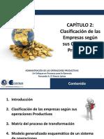 clase-2-control-clasificacion-de-las-empresas-segun-sus-operaciones-producticas.pdf