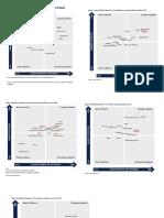 Chartis Quadrant 2017