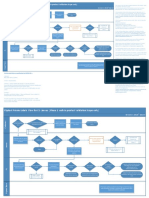 Jeeves F1 Orchestration for PL Products_proposal_V3_Jan 5th.